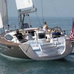 Premium clients: Boat hire in athens | Customer Evaluation