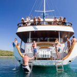 Best choice: Boat renting in greece | Customer Evaluation