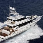 Discover: Boat renting athens | Customer Evaluation