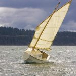 Discover: Boat renting washington | Best choice