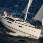 Check availability: Boat charter melbourne party | Coupon code