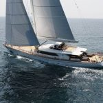 Discover: Boat charter denia | Test & Advice