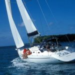 Top5: Yacht rental daily | Forums Ratings