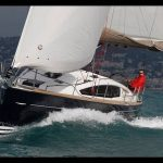Premium clients: Yacht charter quebec | Evaluation