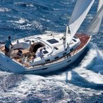 Book: Yacht rental rates | Customer Ratings